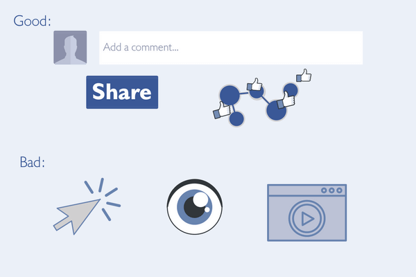 Facebook Interactions Guide