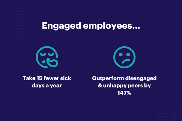 Engaged employees statistics graphic