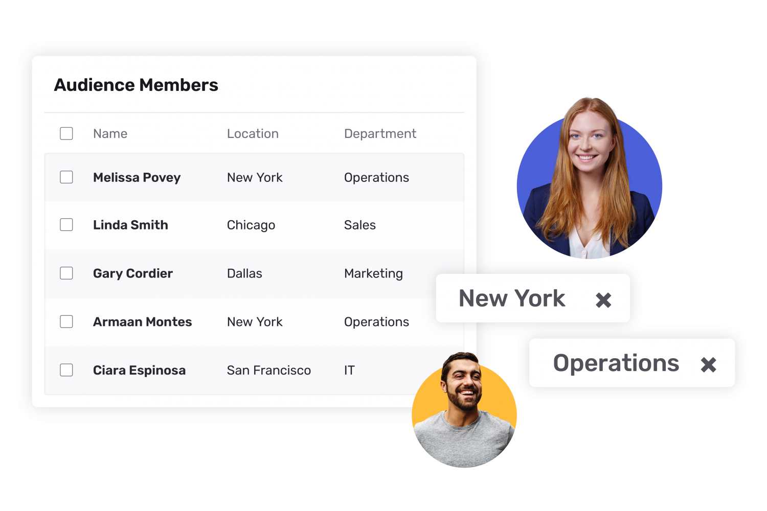 Different employee info being shown, their location and departmental segments on full display