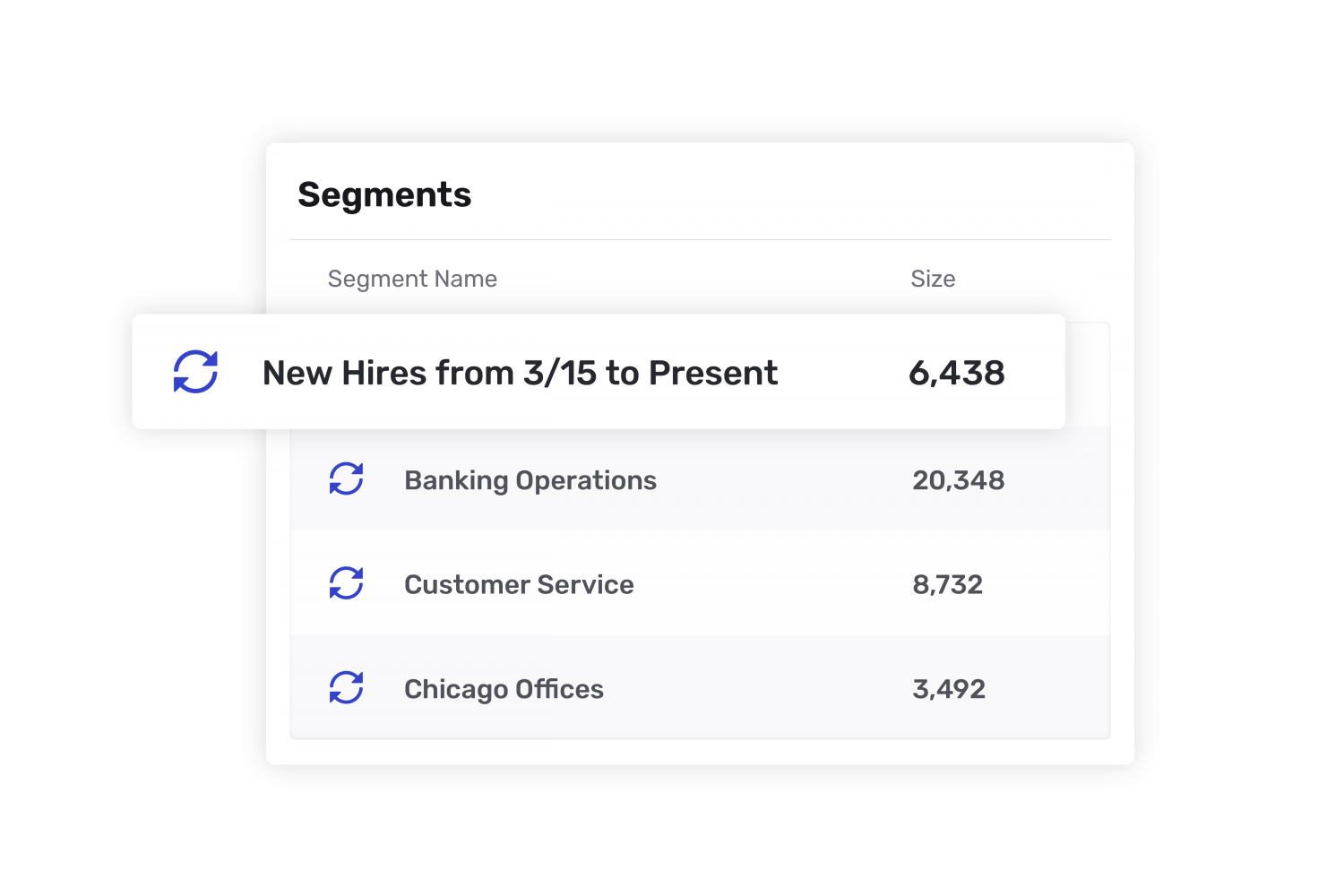 """Synced segments from your HRIS, highlighting a list called """"New Hires from 3/15 to Present"""""""